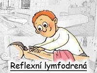 Reflexní lymfodrenáž